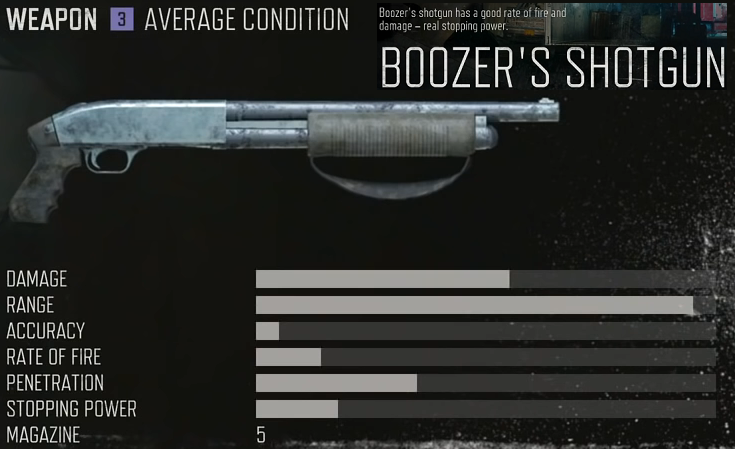 Boozer's Shotgun stats location unlock